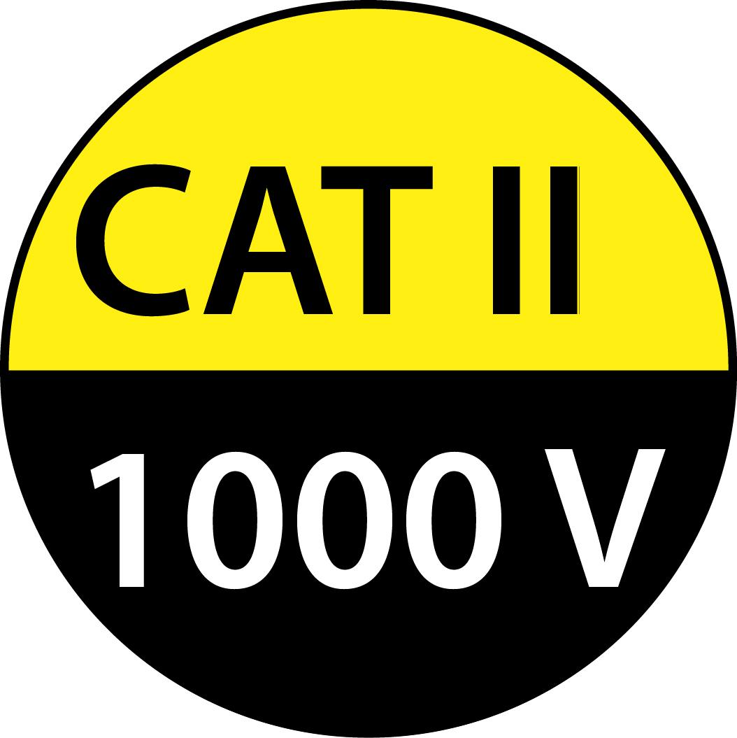 cat-ii-1000.jpg